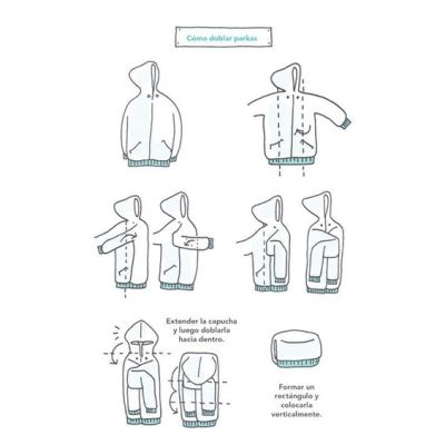 Como dobrar roupas para organização de casa